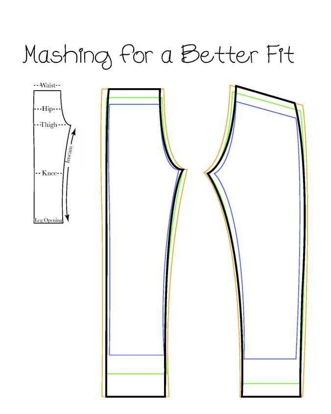 Mashing Pants